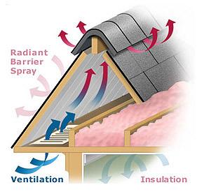 Good Winter Roof Ventilation Avoids Year-round Headaches